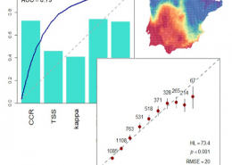 Course Evaluating and validating species distribution models with R